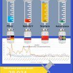 Sve-o-COVID-VAkcinaciji-Valjevo-Korona-25.7.2021
